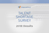 2018 TALENT SHORTAGE SURVEY